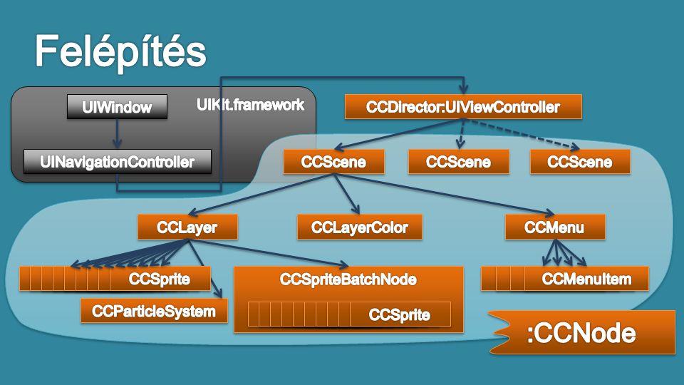 uniform mat4 CC_MVPMatrix; attribute vec4 a_position; attribute vec2 a_texCoord; attribute vec4 a_color; varying lowp vec4 v_fragmentColor; varying mediump vec2 v_texCoord; void main() { gl_Position = CC_MVPMatrix * a_position; v_fragmentColor = a_color; v_texCoord = a_texCoord; } uniform mat4 CC_MVPMatrix; attribute vec4 a_position; attribute vec2 a_texCoord; attribute vec4 a_color; varying lowp vec4 v_fragmentColor; varying mediump vec2 v_texCoord; void main() { gl_Position = CC_MVPMatrix * a_position; v_fragmentColor = a_color; v_texCoord = a_texCoord; } varying vec4 v_fragmentColor; varying vec2 v_texCoord; uniform sampler2D CC_Texture0; void main() { lowp vec4 color = v_fragmentColor * texture2D(CC_Texture0, v_texCoord); gl_FragColor = color; } varying vec4 v_fragmentColor; varying vec2 v_texCoord; uniform sampler2D CC_Texture0; void main() { lowp vec4 color = v_fragmentColor * texture2D(CC_Texture0, v_texCoord); gl_FragColor = color; }