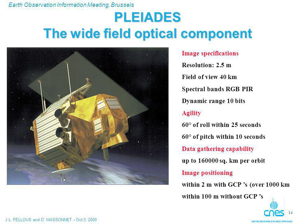 J.L. FELLOUS and D. MASSONNET - Oct 3, 2000 Earth Observation Information Meeting, Brussels 14 PLEIADES The wide field optical component Image specifi