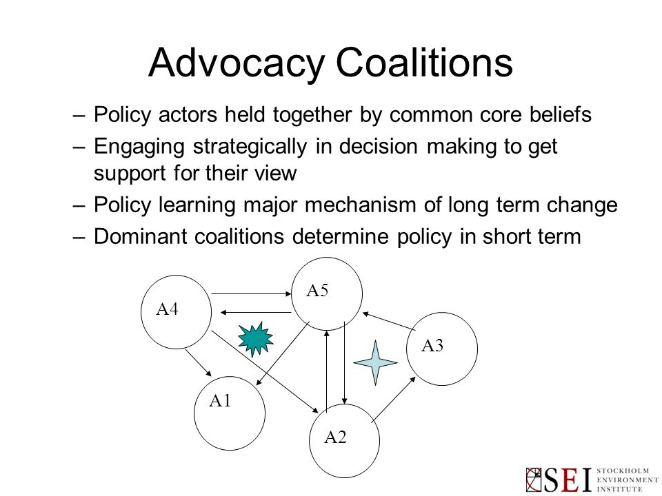 Advocacy Coalitions A1 A2 A3 A5 A4 –Policy actors held together by common core beliefs –Engaging strategically in decision making to get support for their view –Policy learning major mechanism of long term change –Dominant coalitions determine policy in short term