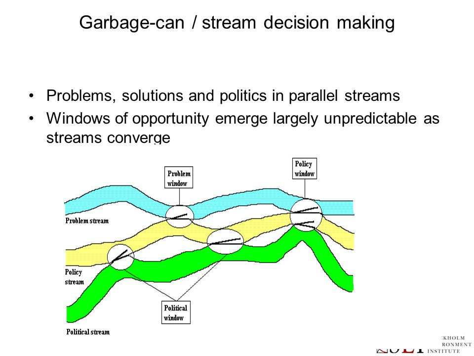 Garbage-can / stream decision making Problems, solutions and politics in parallel streams Windows of opportunity emerge largely unpredictable as streams converge