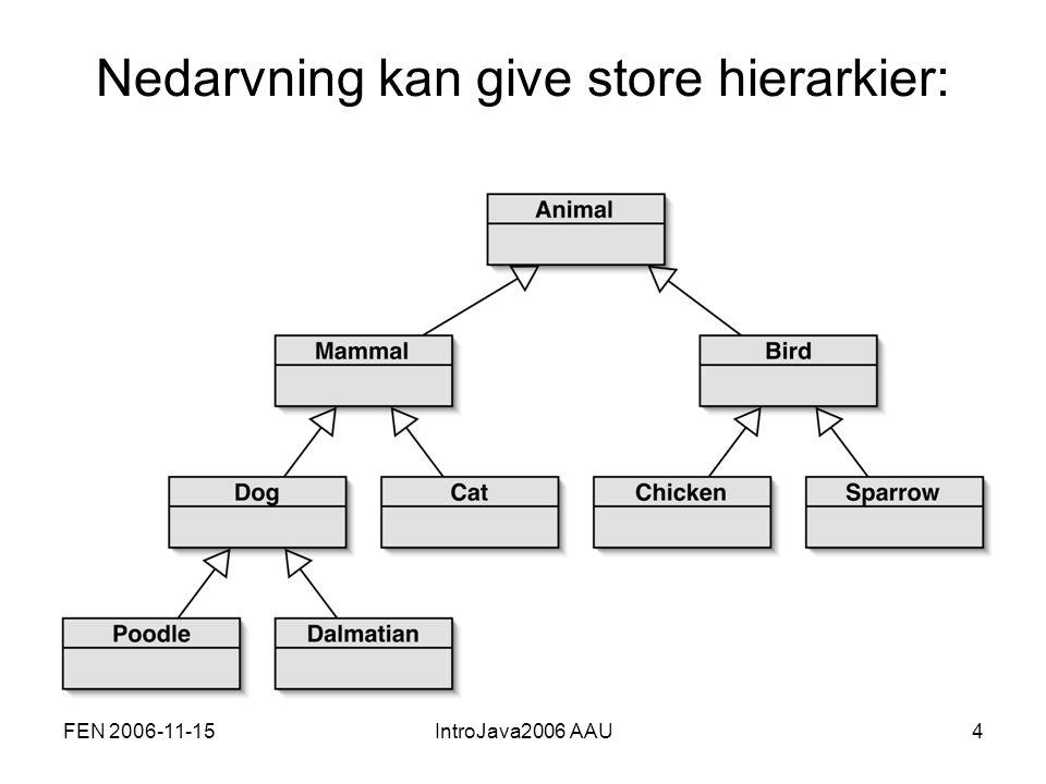 FEN 2006-11-15IntroJava2006 AAU25 Method lookup – 2nd verison Inheritance but no overriding.