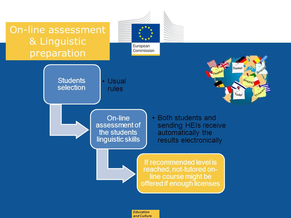 Date: in 12 pts Education and Culture Students selection Usual rules On-line assessment of the students linguistic skills Both students and sending HEIs receive automatically the results electronically If recommended level is reached, not-tutored on- line course might be offered if enough licenses On-line assessment & Linguistic preparation