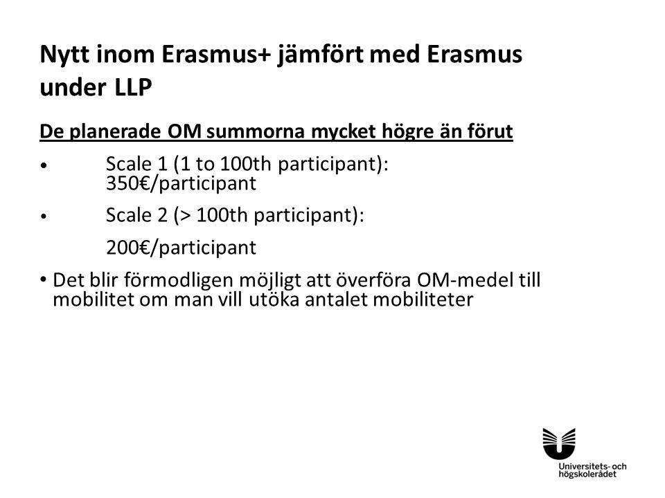 Eng De planerade OM summorna mycket högre än förut Scale 1 (1 to 100th participant): 350€/participant Scale 2 (> 100th participant): 200€/participant Det blir förmodligen möjligt att överföra OM-medel till mobilitet om man vill utöka antalet mobiliteter Nytt inom Erasmus+ jämfört med Erasmus under LLP