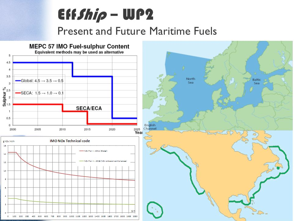 EffShip – WP2 Present and Future Maritime Fuels