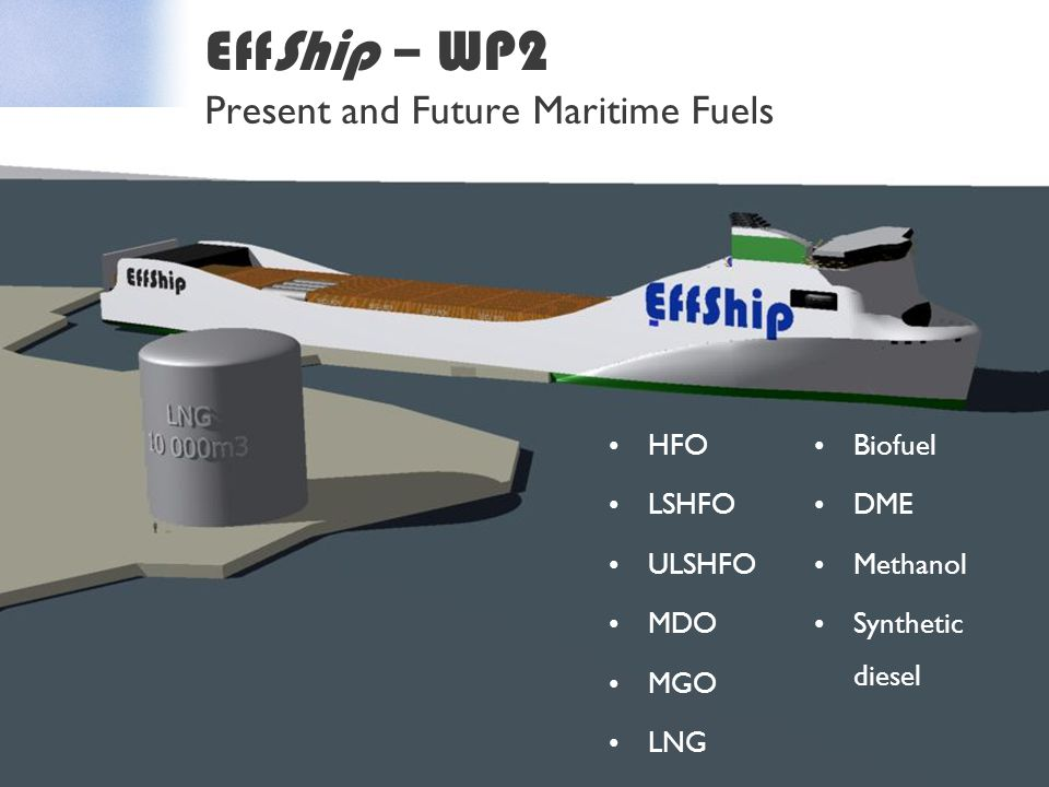 EffShip – WP2 Present and Future Maritime Fuels HFO LSHFO ULSHFO MDO MGO LNG Biofuel DME Methanol Synthetic diesel
