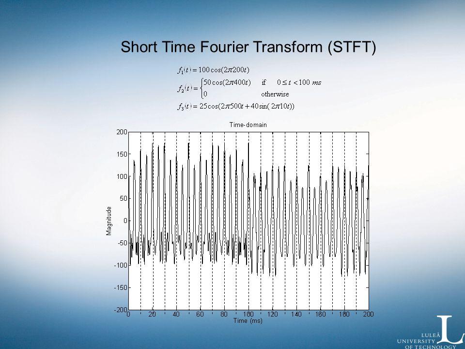 Short Time Fourier Transform (STFT)