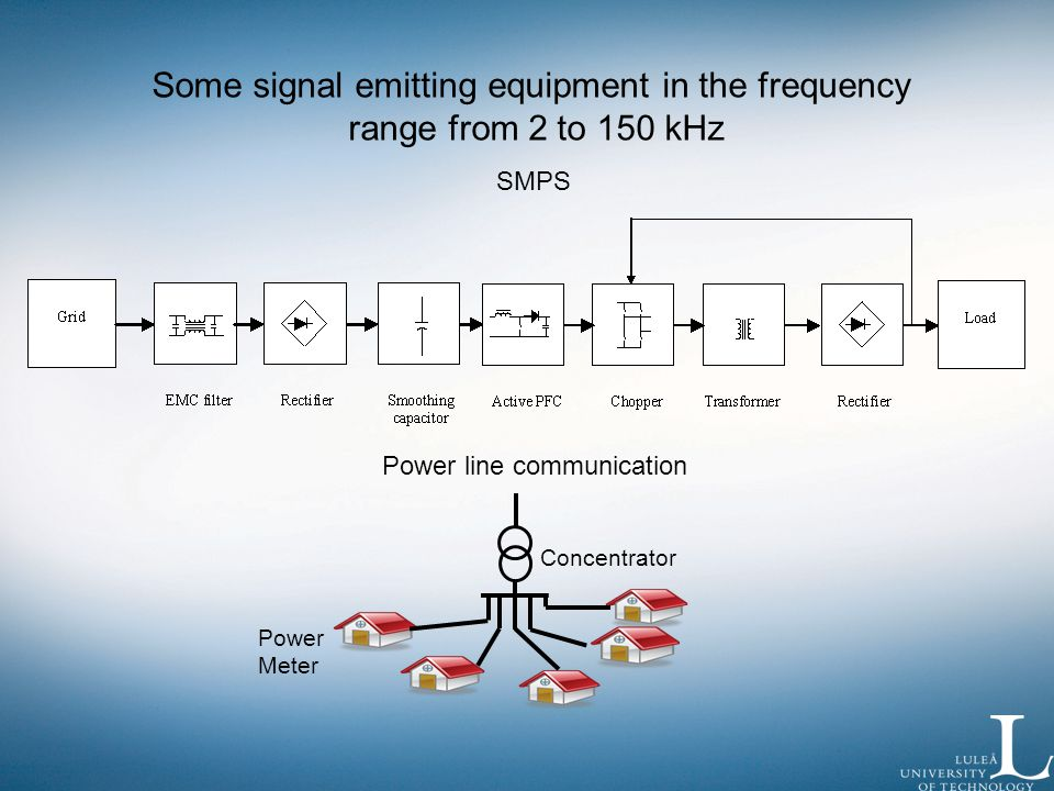 Some signal emitting equipment in the frequency range from 2 to 150 kHz SMPS Power line communication Power Meter Concentrator