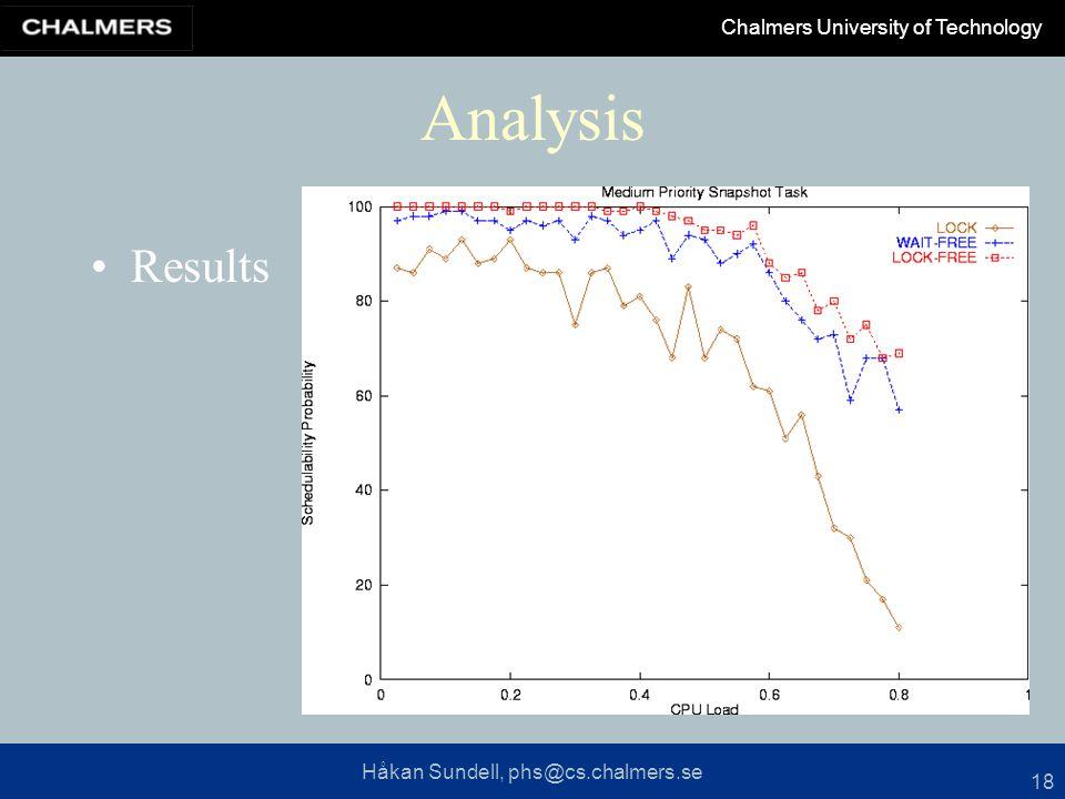 Håkan Sundell, phs@cs.chalmers.se Chalmers University of Technology 18 Analysis Results