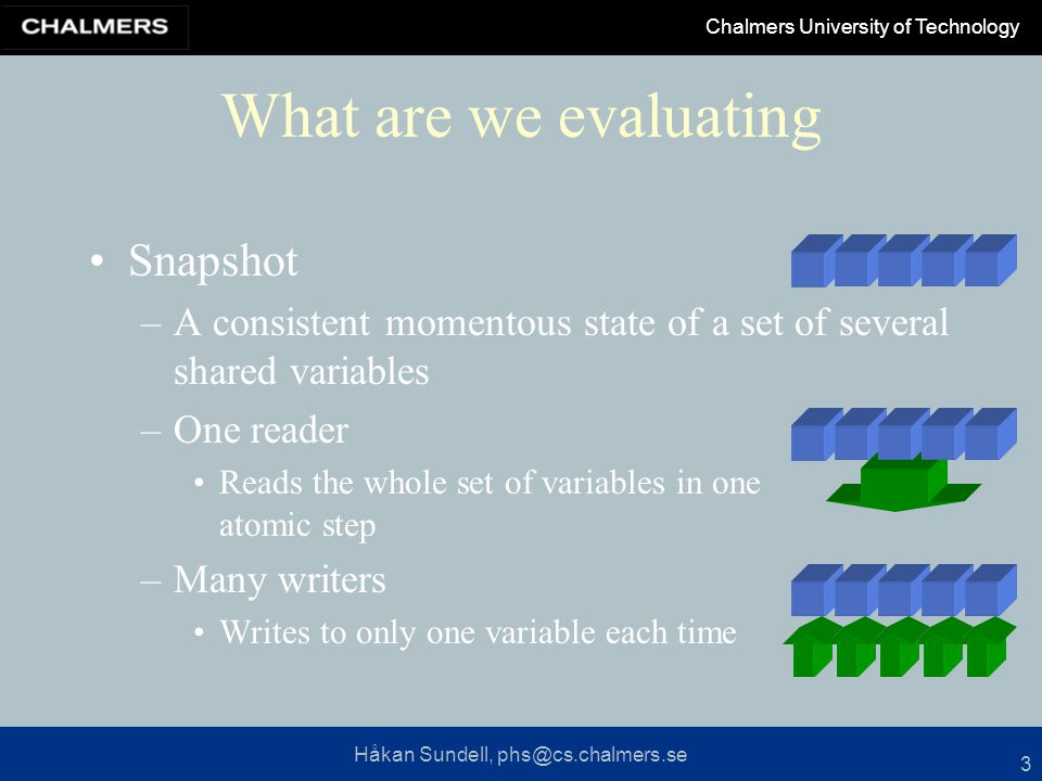 Håkan Sundell, phs@cs.chalmers.se Chalmers University of Technology 3 Snapshot –A consistent momentous state of a set of several shared variables –One reader Reads the whole set of variables in one atomic step –Many writers Writes to only one variable each time What are we evaluating