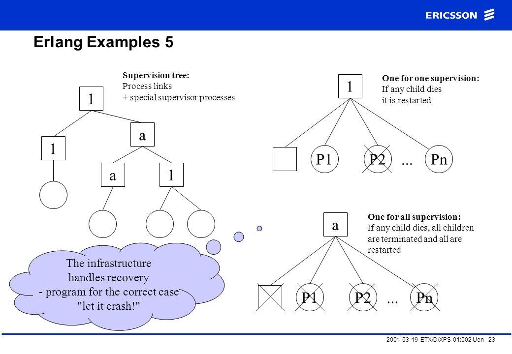 2001-03-19 ETX/D/XPS-01:002 Uen 23 Erlang Examples 5 1 P1PnP2...