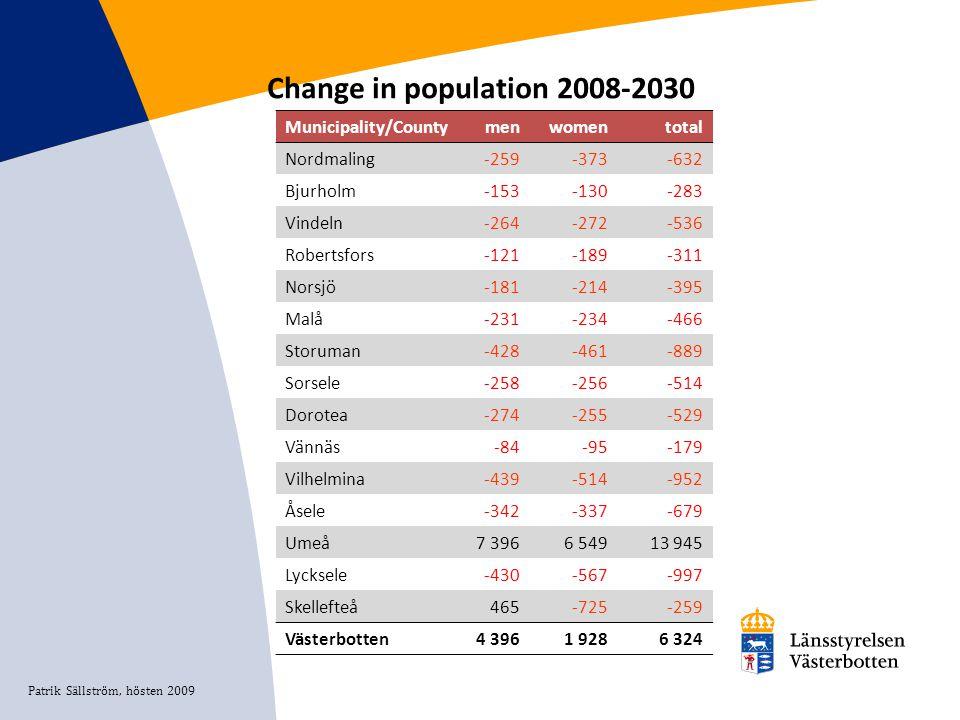 Change in population 2008-2030 Municipality/Countymenwomentotal Nordmaling-259-373-632 Bjurholm-153-130-283 Vindeln-264-272-536 Robertsfors-121-189-311 Norsjö-181-214-395 Malå-231-234-466 Storuman-428-461-889 Sorsele-258-256-514 Dorotea-274-255-529 Vännäs-84-95-179 Vilhelmina-439-514-952 Åsele-342-337-679 Umeå7 3966 54913 945 Lycksele-430-567-997 Skellefteå465-725-259 Västerbotten4 3961 9286 324 Patrik Sällström, hösten 2009
