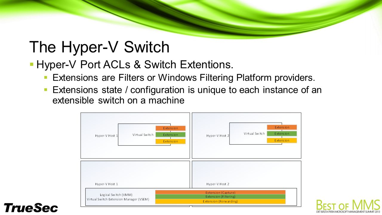 The Hyper-V Switch  Hyper-V Port ACLs & Switch Extentions.