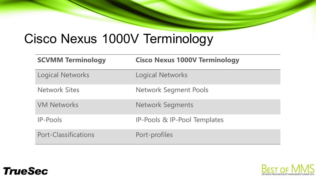 Cisco Nexus 1000V Terminology