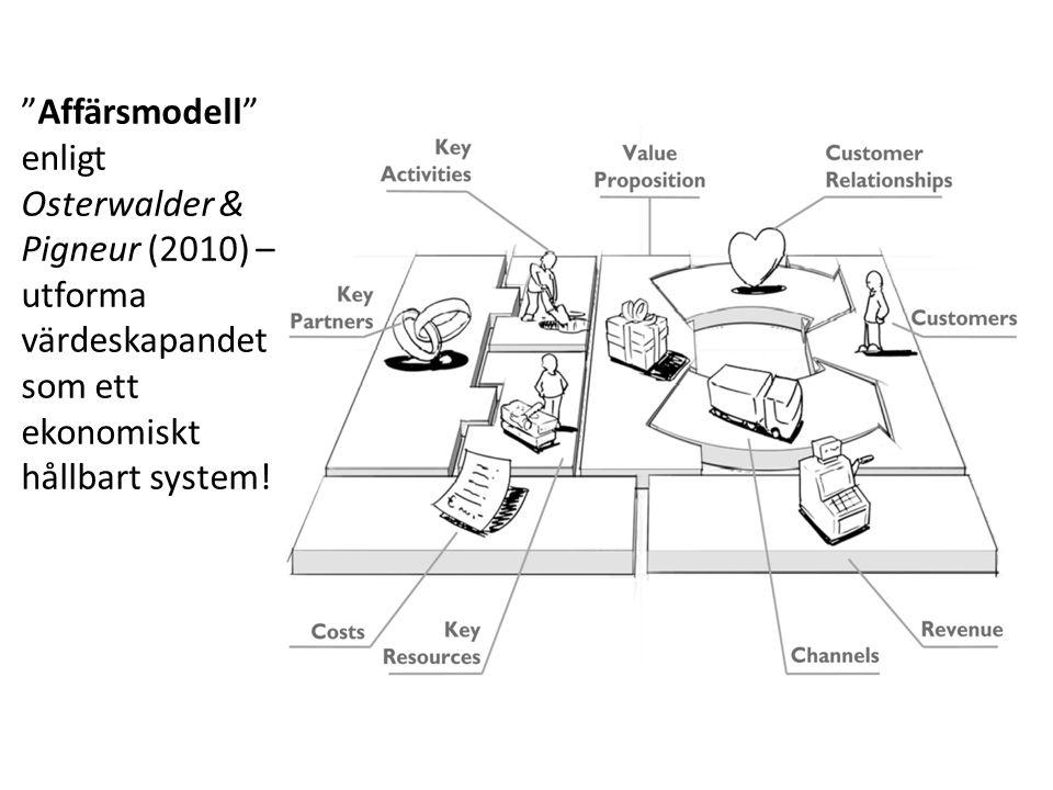 """""""Affärsmodell"""" enligt Osterwalder & Pigneur (2010) – utforma värdeskapandet som ett ekonomiskt hållbart system!"""
