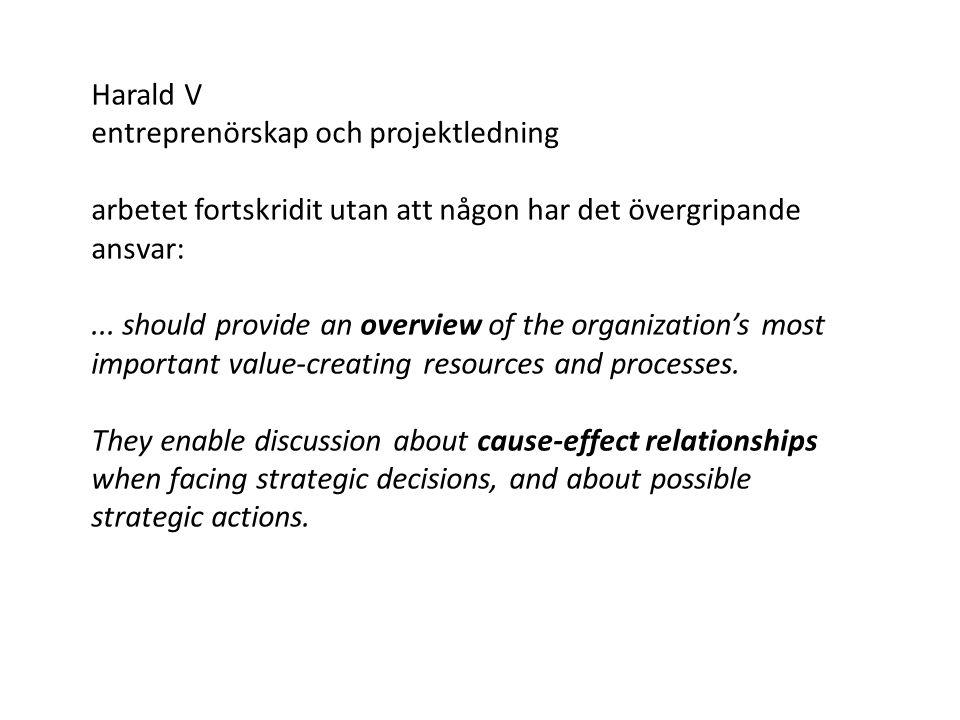 Harald V entreprenörskap och projektledning arbetet fortskridit utan att någon har det övergripande ansvar:... should provide an overview of the organ
