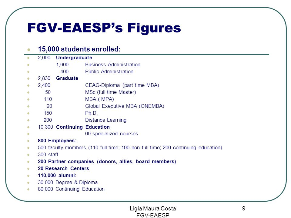 Ligia Maura Costa FGV-EAESP 9 FGV-EAESP's Figures 15,000 students enrolled: 2,000Undergraduate 1,600Business Administration 400Public Administration 2
