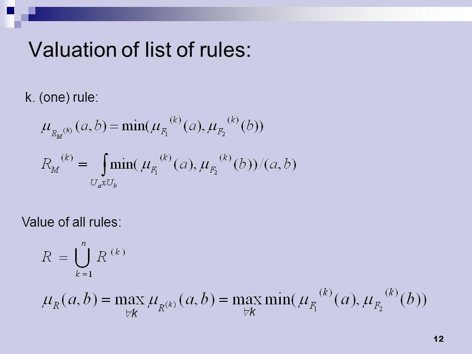 12 Valuation of list of rules: k. (one) rule: Value of all rules: kk kk
