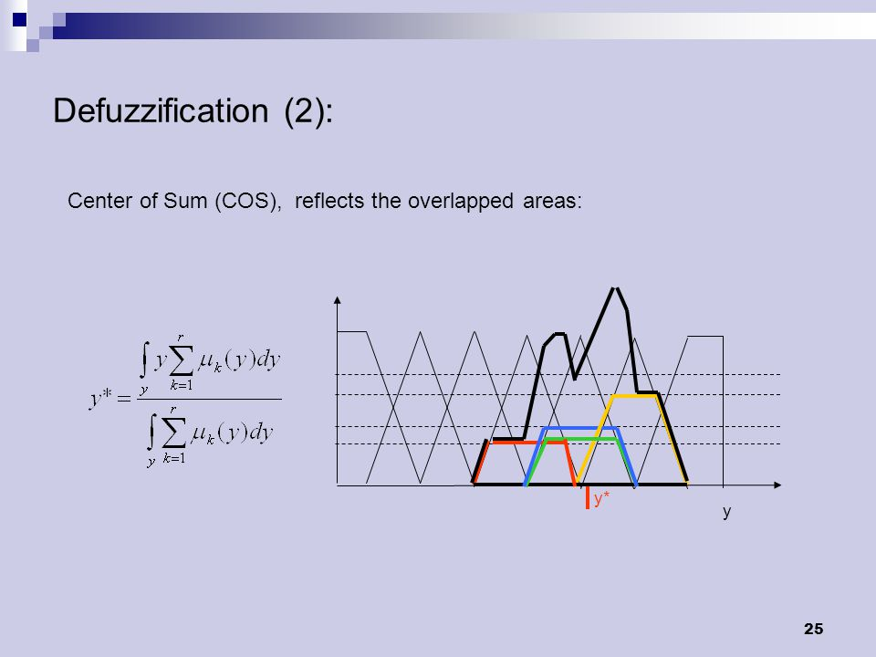 25 Defuzzification (2): Center of Sum (COS), reflects the overlapped areas: y y*y*
