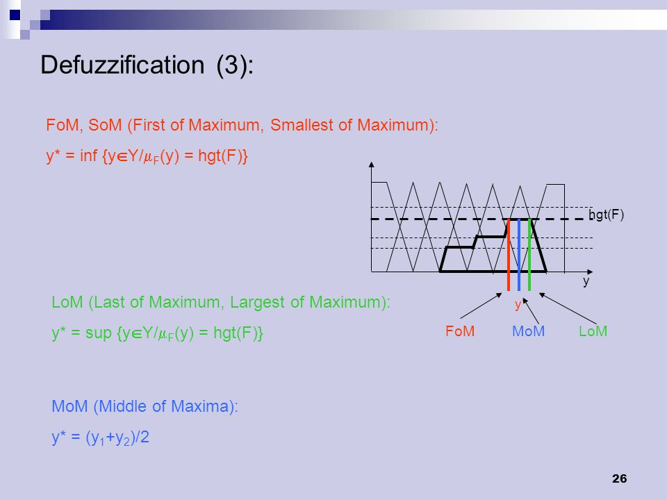 26 Defuzzification (3): FoM, SoM (First of Maximum, Smallest of Maximum): y* = inf {y  Y/  F (y) = hgt(F)} y y* hgt(F) LoM (Last of Maximum, Largest of Maximum): y* = sup {y  Y/  F (y) = hgt(F)} MoM (Middle of Maxima): y* = (y 1 +y 2 )/2 FoMMoMLoM