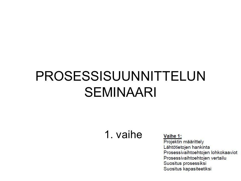 PROSESSISUUNNITTELUN SEMINAARI 1. vaihe