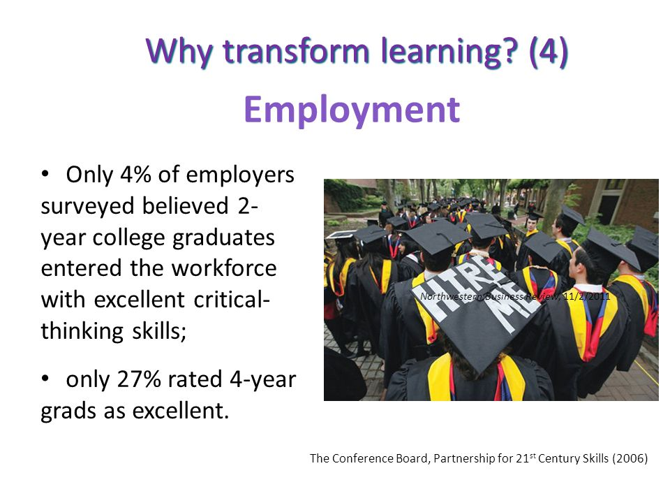 Employment Only 4% of employers surveyed believed 2- year college graduates entered the workforce with excellent critical- thinking skills; only 27% r