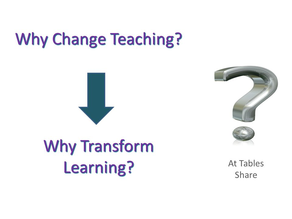 Why Change Teaching? Why Transform Learning? At Tables Share