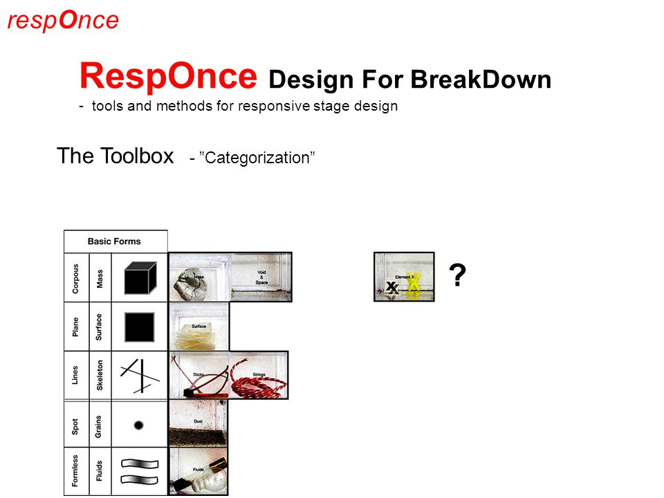 respOnce RespOnce Design For BreakDown - tools and methods for responsive stage design The Toolbox - Categorization