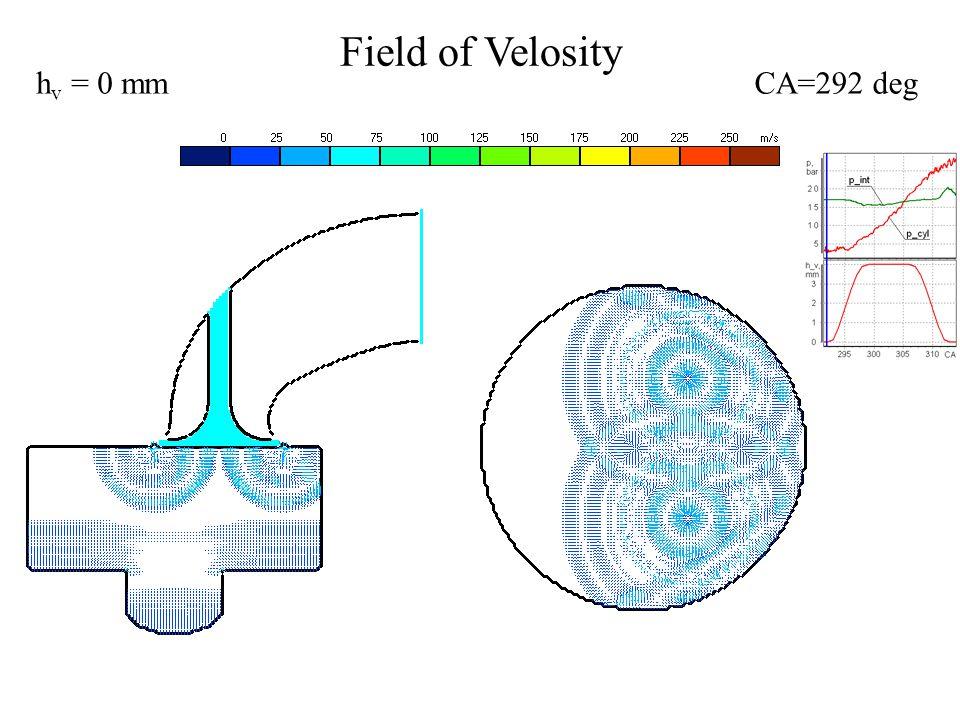 Field of Velosity CA=313 degh v = 0 mm
