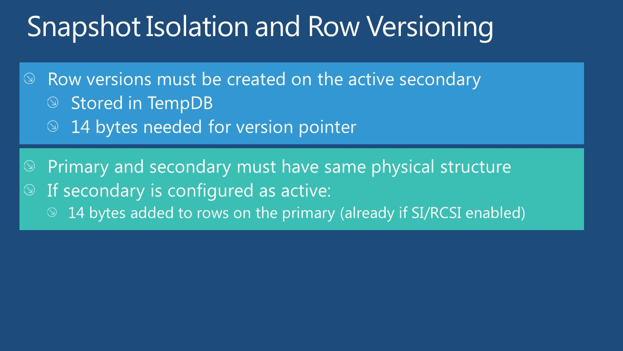 Row versions must be created on the active secondary Stored in TempDB 14 bytes needed for version pointer Primary and secondary must have same physical structure If secondary is configured as active: 14 bytes added to rows on the primary (already if SI/RCSI enabled)