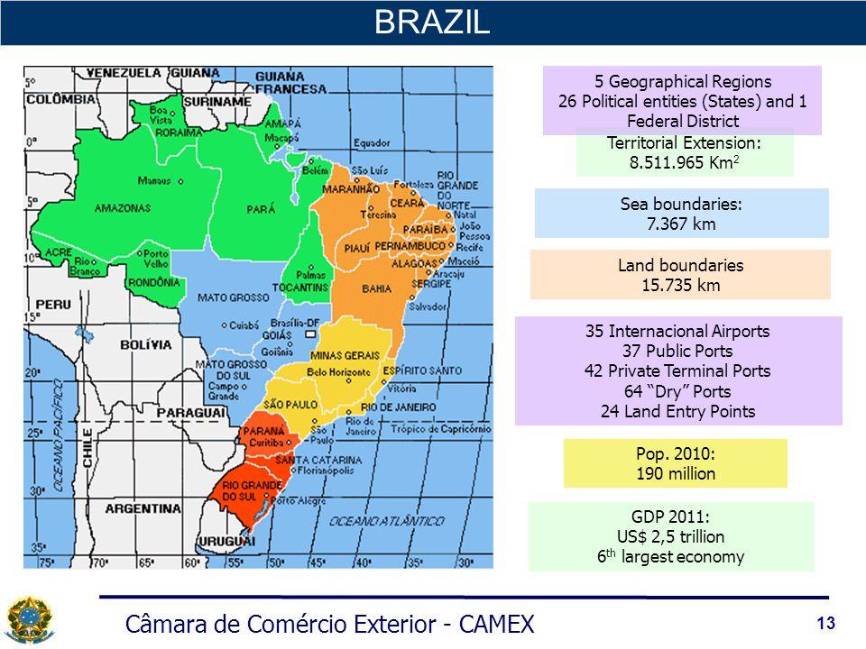 BRAZIL 13 Câmara de Comércio Exterior - CAMEX Territorial Extension: 8.511.965 Km 2 Sea boundaries: 7.367 km Land boundaries 15.735 km 5 Geographical Regions 26 Political entities (States) and 1 Federal District Pop.