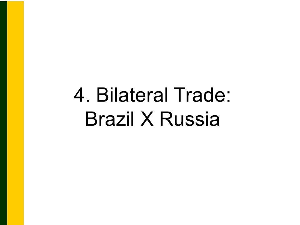 4. Bilateral Trade: Brazil X Russia
