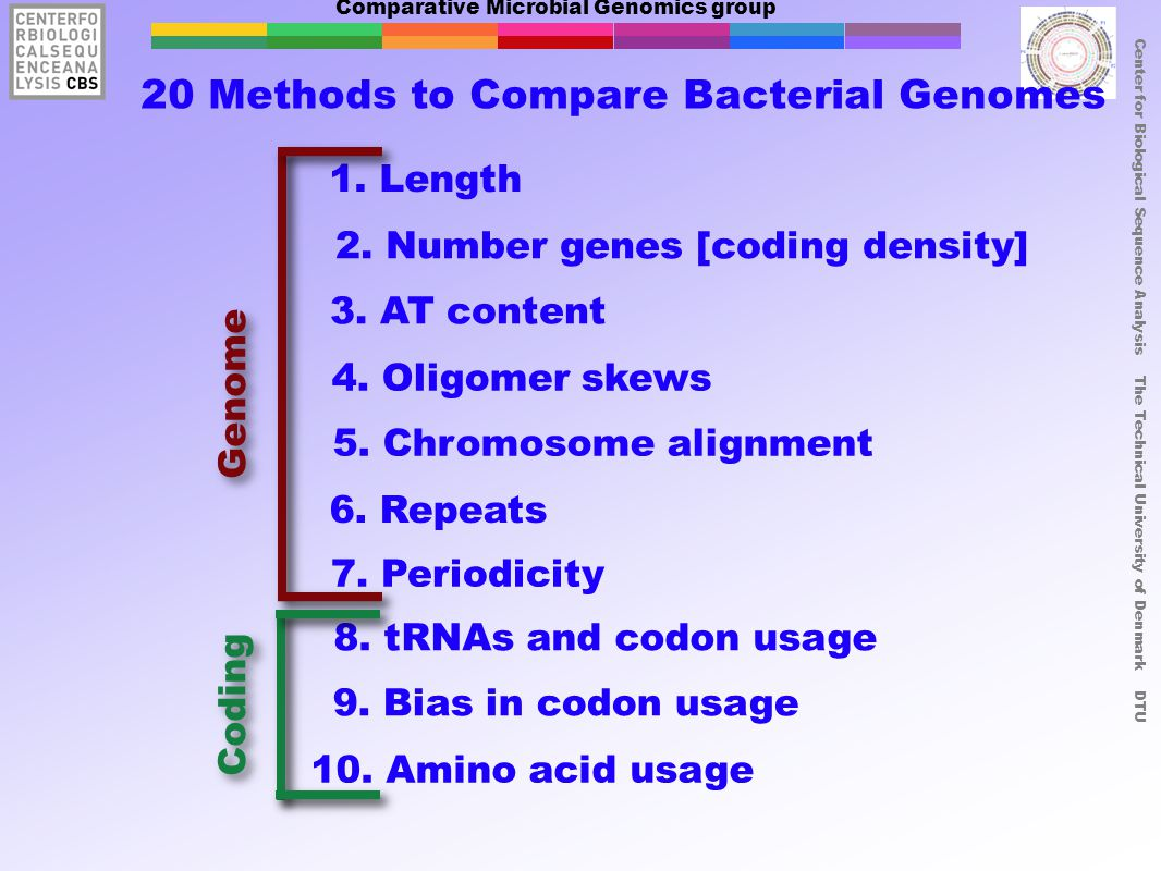 Comparative Microbial Genomics group Center for Biological Sequence Analysis The Technical University of Denmark DTU 14.