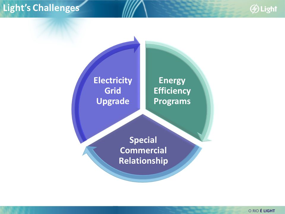 Light's Challenges Energy Efficiency Programs Special Commercial Relationship Electricity Grid Upgrade