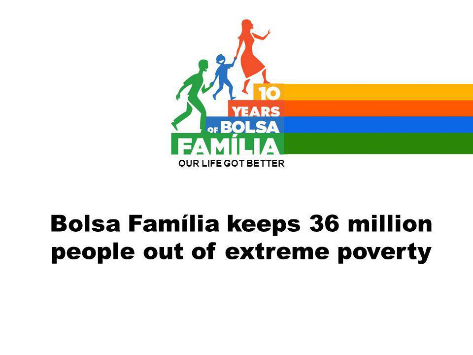 Bolsa Família keeps 36 million people out of extreme poverty OUR LIFE GOT BETTER