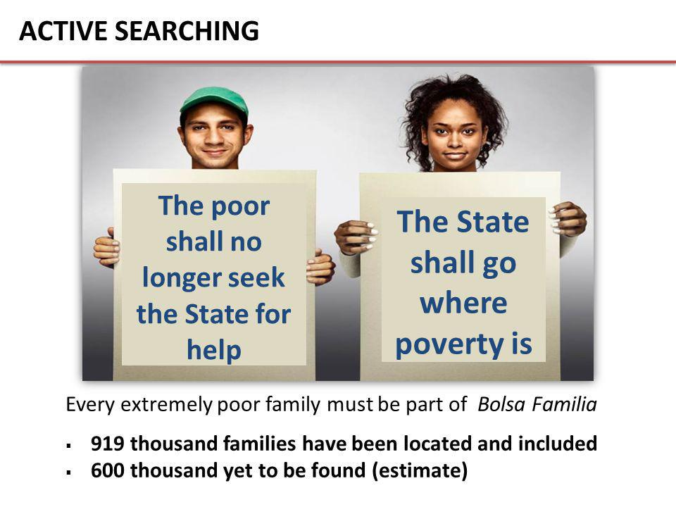 Every extremely poor family must be part of Bolsa Familia  919 thousand families have been located and included  600 thousand yet to be found (estimate) ACTIVE SEARCHING The State shall go where poverty is The poor shall no longer seek the State for help