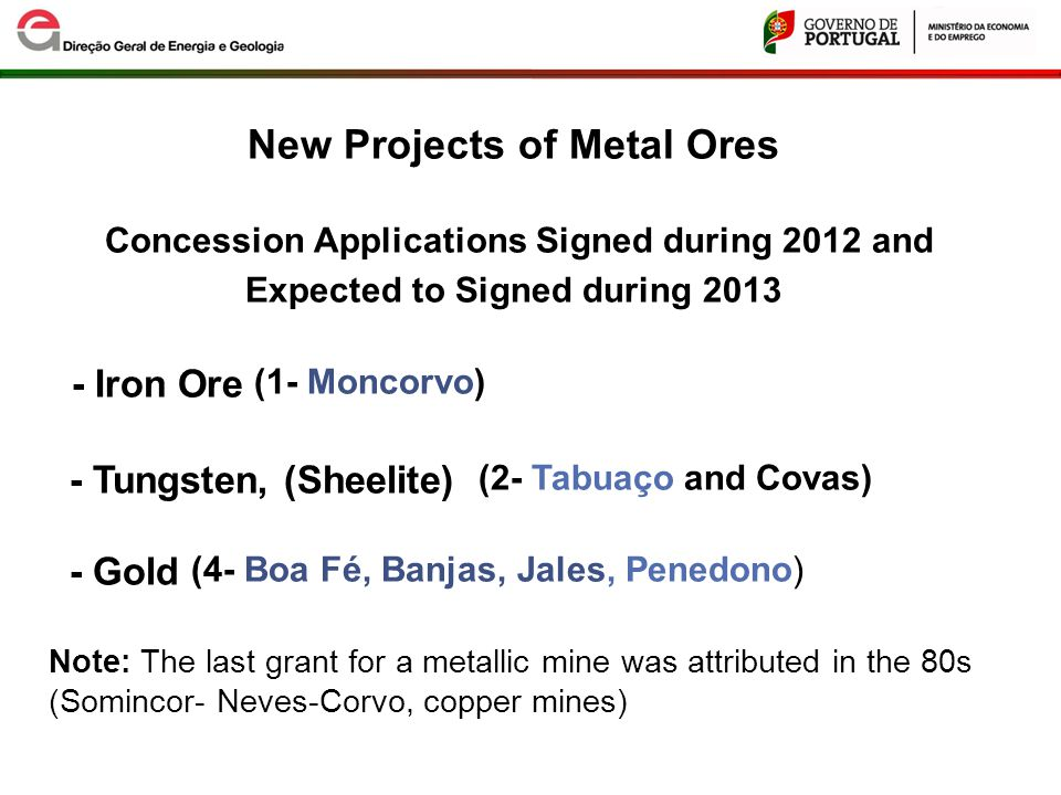 New Projects of Metal Ores Concession Applications Signed during 2012 and Expected to Signed during 2013 - Iron Ore (1- Moncorvo) - Tungsten, (Sheelite) (2- Tabuaço and Covas) - Gold (4- Boa Fé, Banjas, Jales, Penedono) Note: The last grant for a metallic mine was attributed in the 80s (Somincor- Neves-Corvo, copper mines)