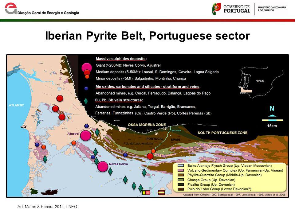 Iberian Pyrite Belt, Portuguese sector Ad. Matos & Pereira 2012, LNEG