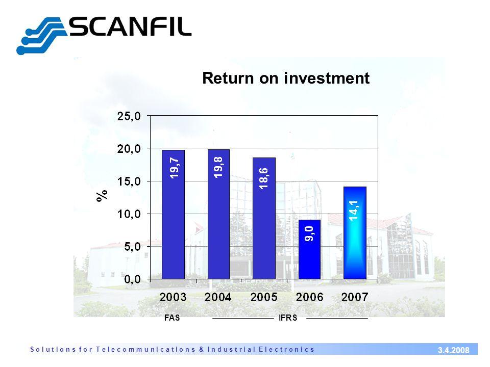 S o l u t i o n s f o r T e l e c o m m u n i c a t i o n s & I n d u s t r i a l E l e c t r o n i c s 3.4.2008 Return on investment FASIFRS