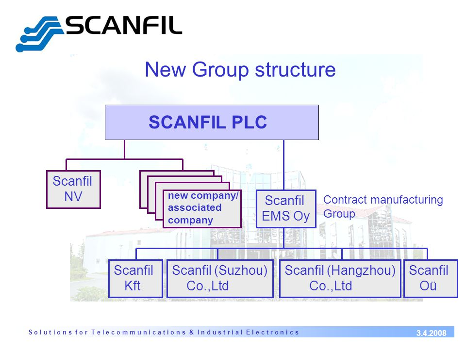 S o l u t i o n s f o r T e l e c o m m u n i c a t i o n s & I n d u s t r i a l E l e c t r o n i c s 3.4.2008 SCANFIL PLC Scanfil Oü Scanfil (Suzhou) Co.,Ltd Scanfil Kft Scanfil (Hangzhou) Co.,Ltd Scanfil NV Scanfil EMS Oy Contract manufacturing Group new company/ associated company New Group structure