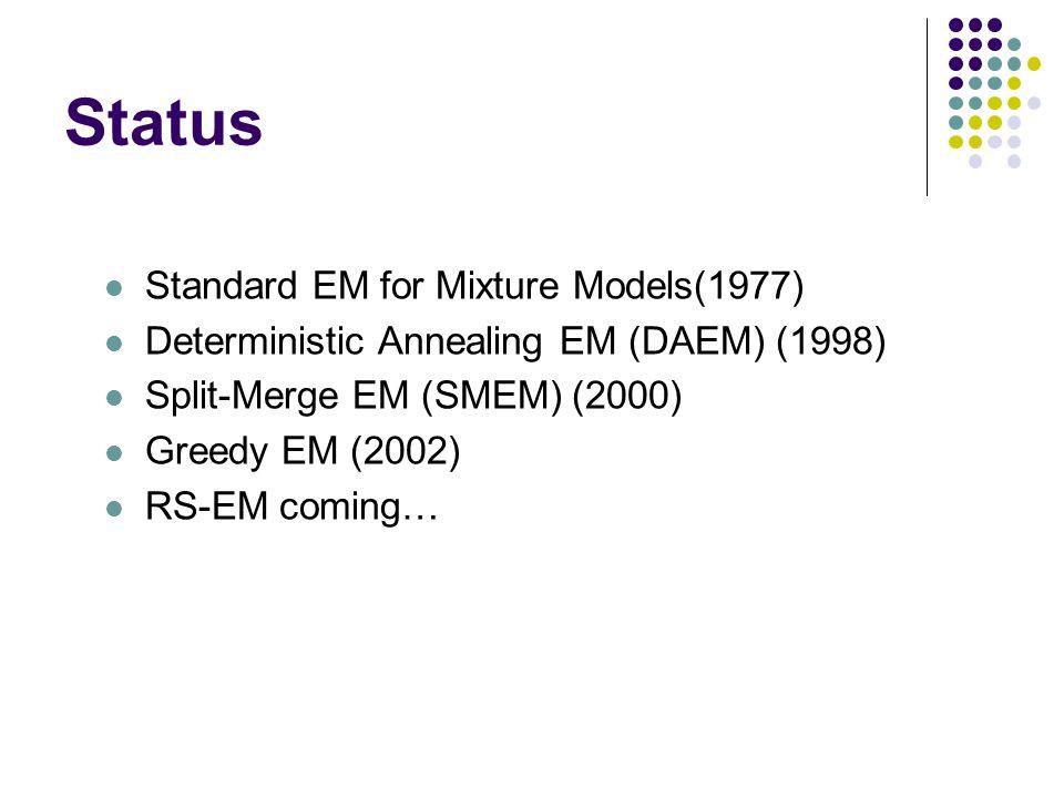 Status Standard EM for Mixture Models(1977) Deterministic Annealing EM (DAEM) (1998) Split-Merge EM (SMEM) (2000) Greedy EM (2002) RS-EM coming…