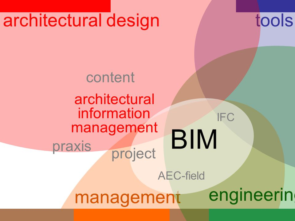 Early architectural design and BIMHannu Penttilä management engineering toolsarchitectural design content project BIM AEC-field IFC architectural information management praxis
