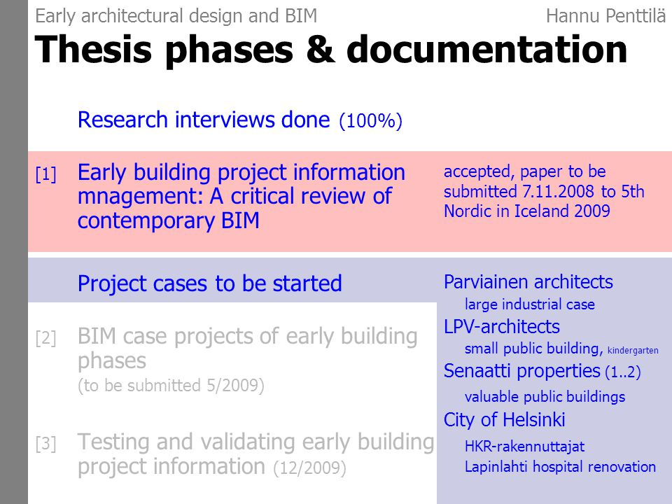 Early architectural design and BIMHannu Penttilä Thesis phases & documentation Research interviews done (100%) [1] Early building project information