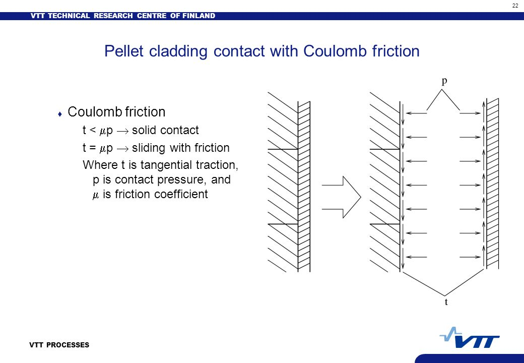 VTT TECHNICAL RESEARCH CENTRE OF FINLAND 22 VTT PROCESSES Pellet cladding contact with Coulomb friction t Coulomb friction t <  p  solid contact t =  p  sliding with friction Where t is tangential traction, p is contact pressure, and  is friction coefficient