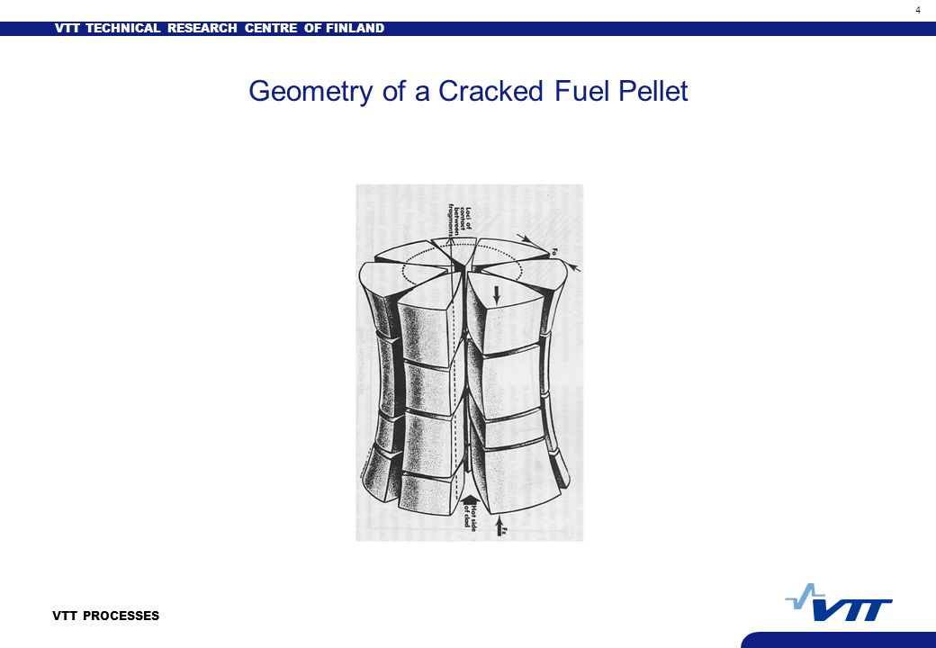VTT TECHNICAL RESEARCH CENTRE OF FINLAND 4 VTT PROCESSES Geometry of a Cracked Fuel Pellet