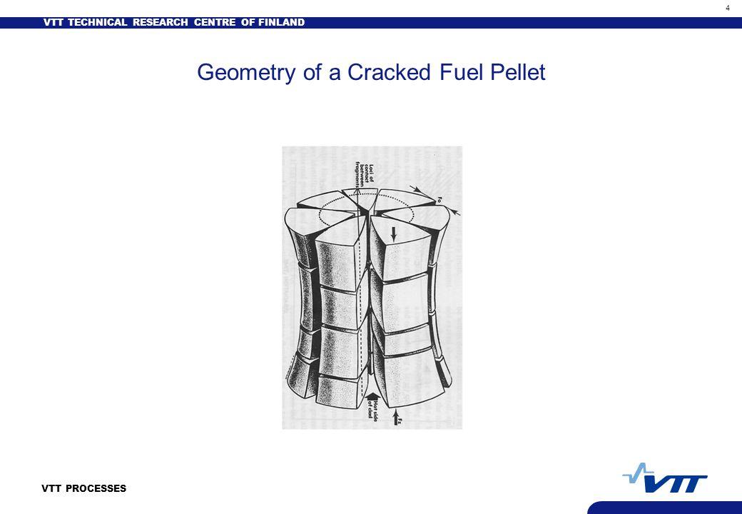 VTT TECHNICAL RESEARCH CENTRE OF FINLAND 5 VTT PROCESSES Pellet-Cladding Mechanical Interaction (PCMI)