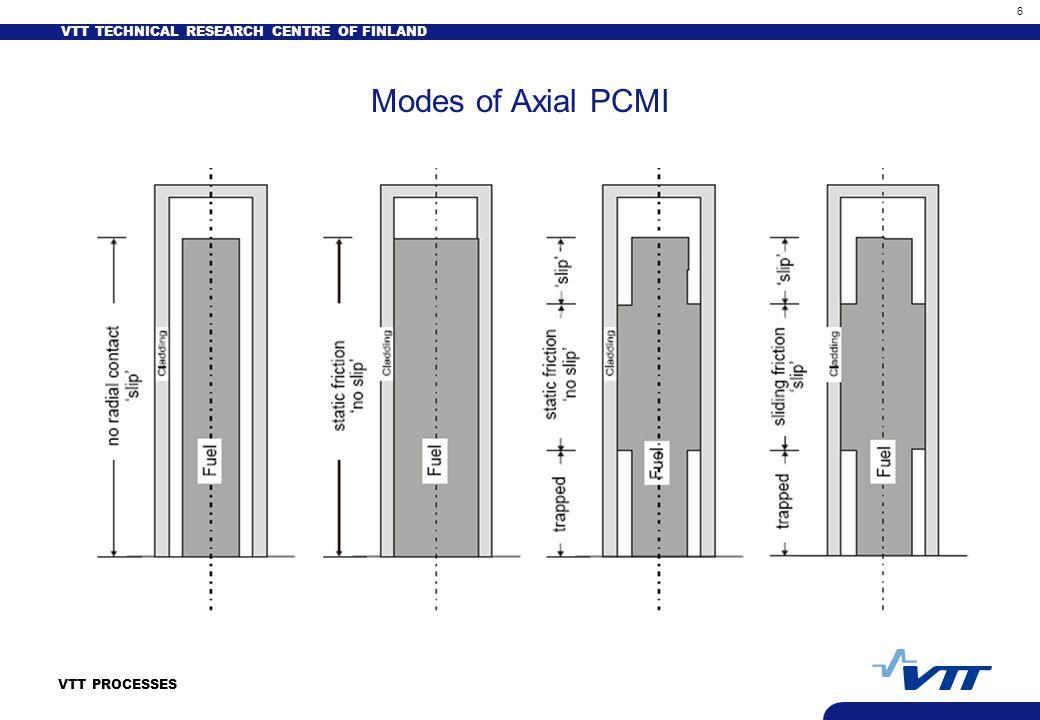 VTT TECHNICAL RESEARCH CENTRE OF FINLAND 7 VTT PROCESSES Pellet-Ciad Interaction (PCI) Failure