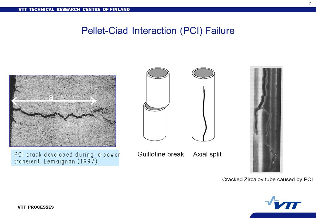 VTT TECHNICAL RESEARCH CENTRE OF FINLAND 7 VTT PROCESSES Pellet-Ciad Interaction (PCI) Failure