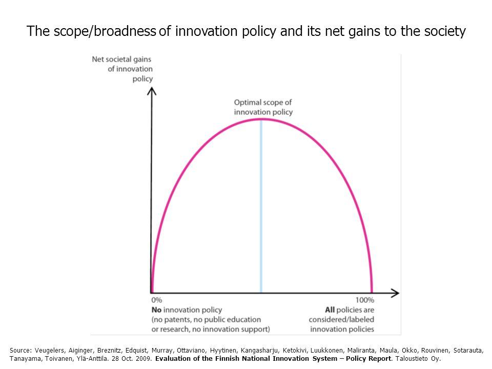 The scope/broadness of innovation policy and its net gains to the society Source: Veugelers, Aiginger, Breznitz, Edquist, Murray, Ottaviano, Hyytinen, Kangasharju, Ketokivi, Luukkonen, Maliranta, Maula, Okko, Rouvinen, Sotarauta, Tanayama, Toivanen, Ylä-Anttila.