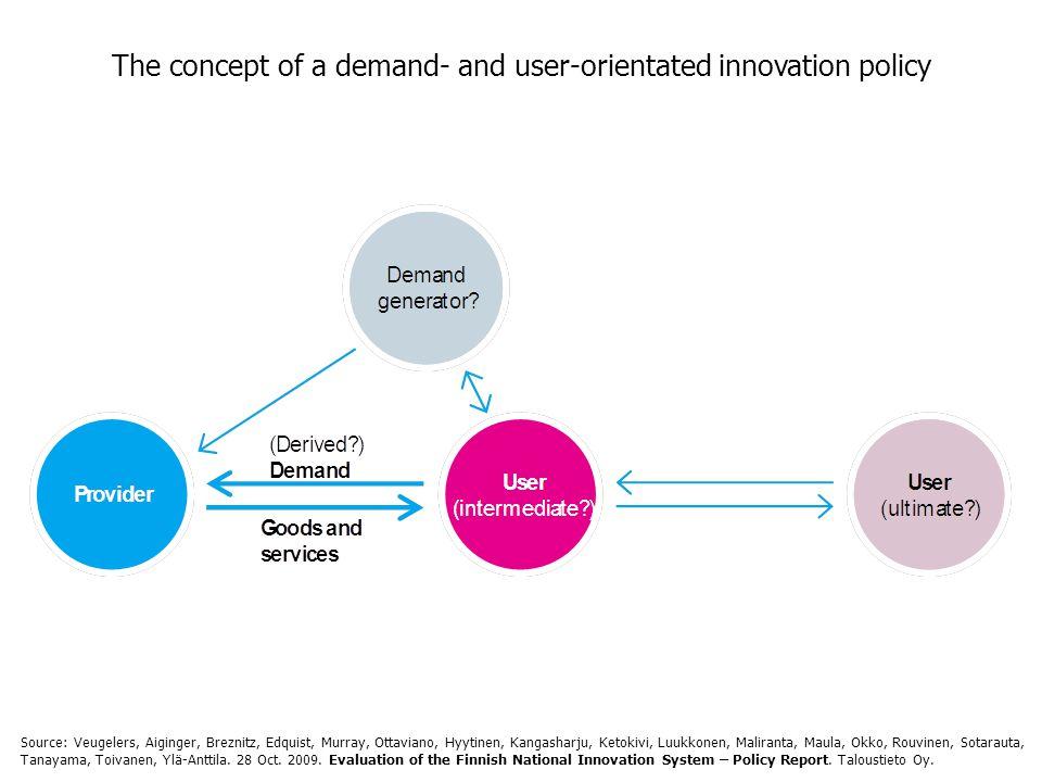 The concept of a demand- and user-orientated innovation policy Source: Veugelers, Aiginger, Breznitz, Edquist, Murray, Ottaviano, Hyytinen, Kangasharju, Ketokivi, Luukkonen, Maliranta, Maula, Okko, Rouvinen, Sotarauta, Tanayama, Toivanen, Ylä-Anttila.
