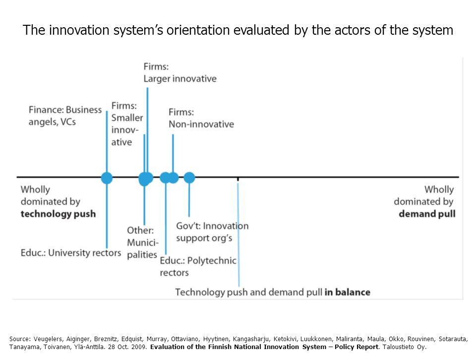 The innovation system's orientation evaluated by the actors of the system Source: Veugelers, Aiginger, Breznitz, Edquist, Murray, Ottaviano, Hyytinen, Kangasharju, Ketokivi, Luukkonen, Maliranta, Maula, Okko, Rouvinen, Sotarauta, Tanayama, Toivanen, Ylä-Anttila.